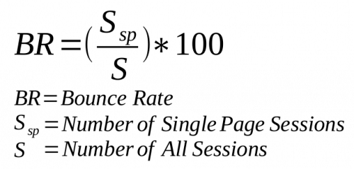 bounce rate formula